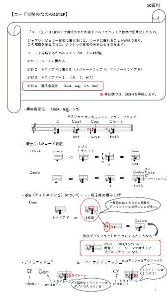 ジャズピアノオンライン通信講座 ラウンジピアニストのためのJazz Essence