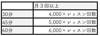 定期レッスンコース(一般)